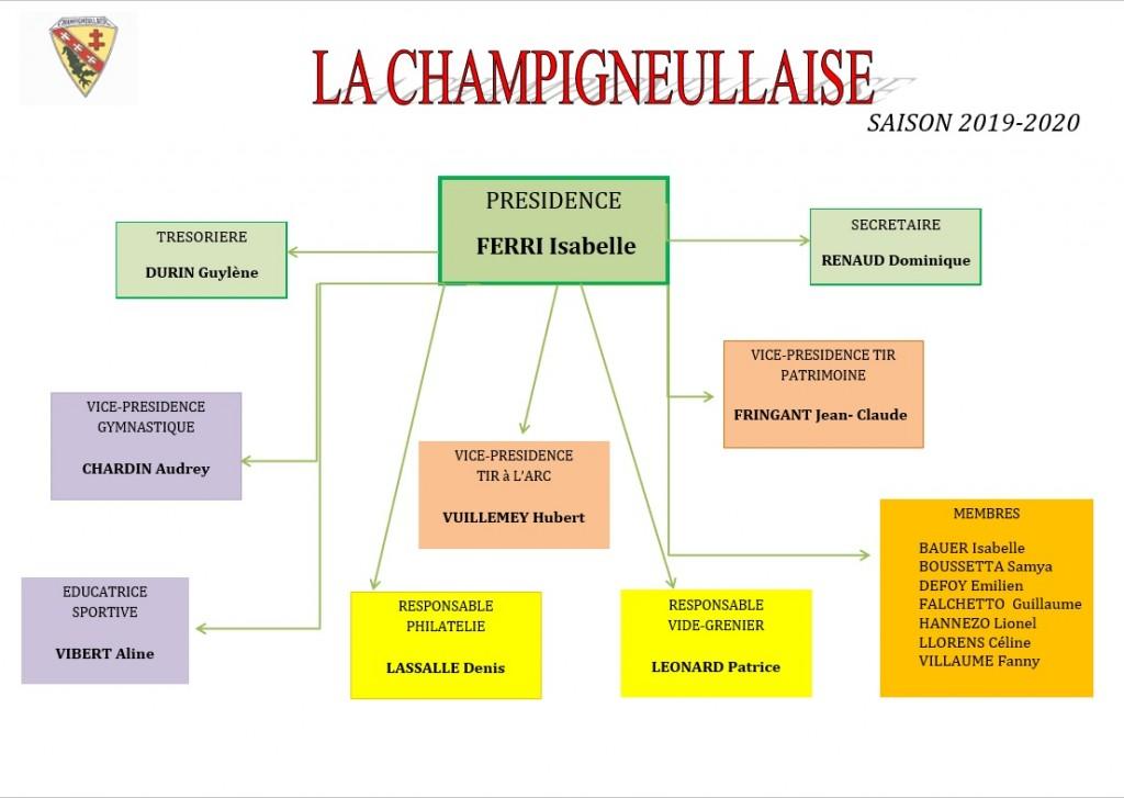 Organigramme Champi 2019